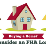 fha-home-loans-tighten-credit-sell-dc